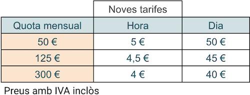 Tarifes noves segons quota mensual